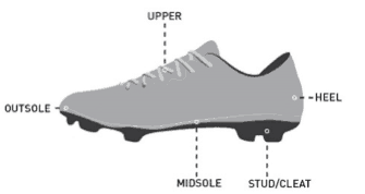 Soccer cleat diagram